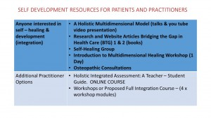 patient & practitioner resources